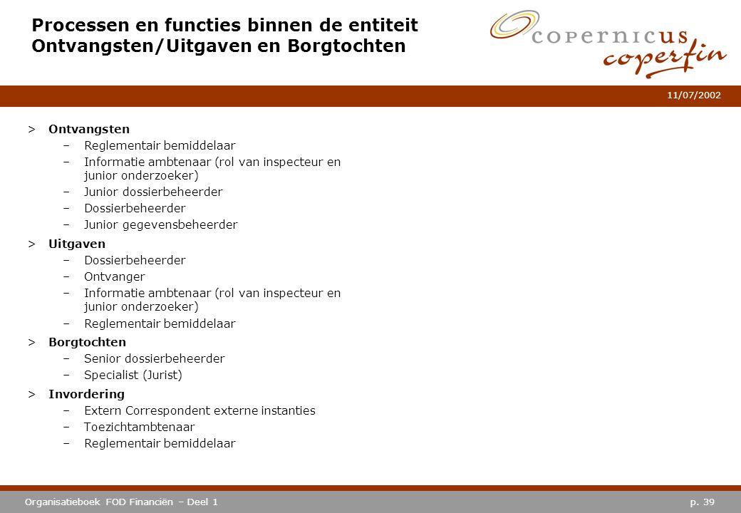 Processen en functies binnen de entiteit Ontvangsten/Uitgaven en Borgtochten