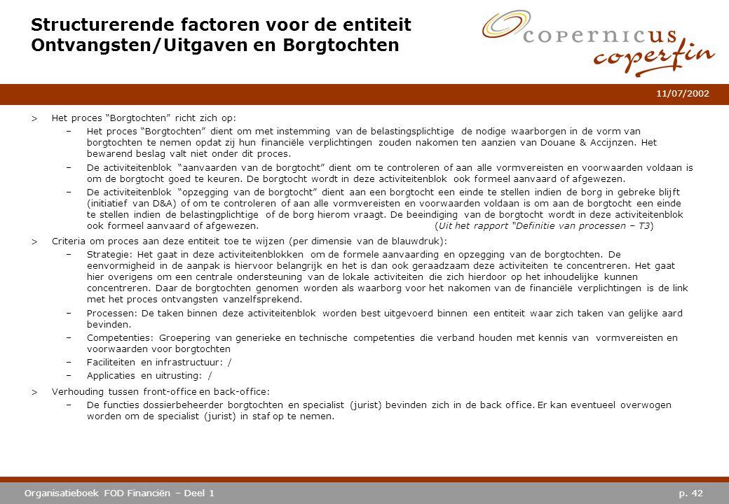 Structurerende factoren voor de entiteit Ontvangsten/Uitgaven en Borgtochten