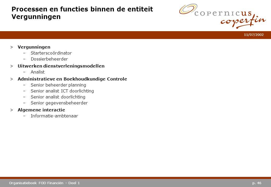 Processen en functies binnen de entiteit Vergunningen