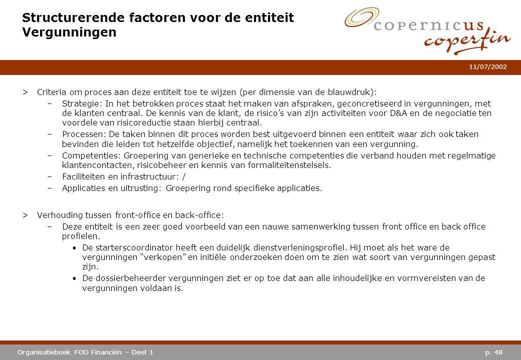 Structurerende factoren voor de entiteit Vergunningen