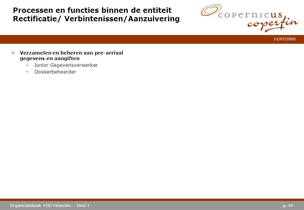 Processen en functies binnen de entiteit Rectificatie/ Verbintenissen/Aanzuivering