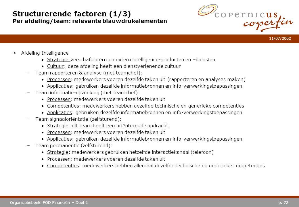 Structurerende factoren (1/3) Per afdeling/team: relevante blauwdrukelementen