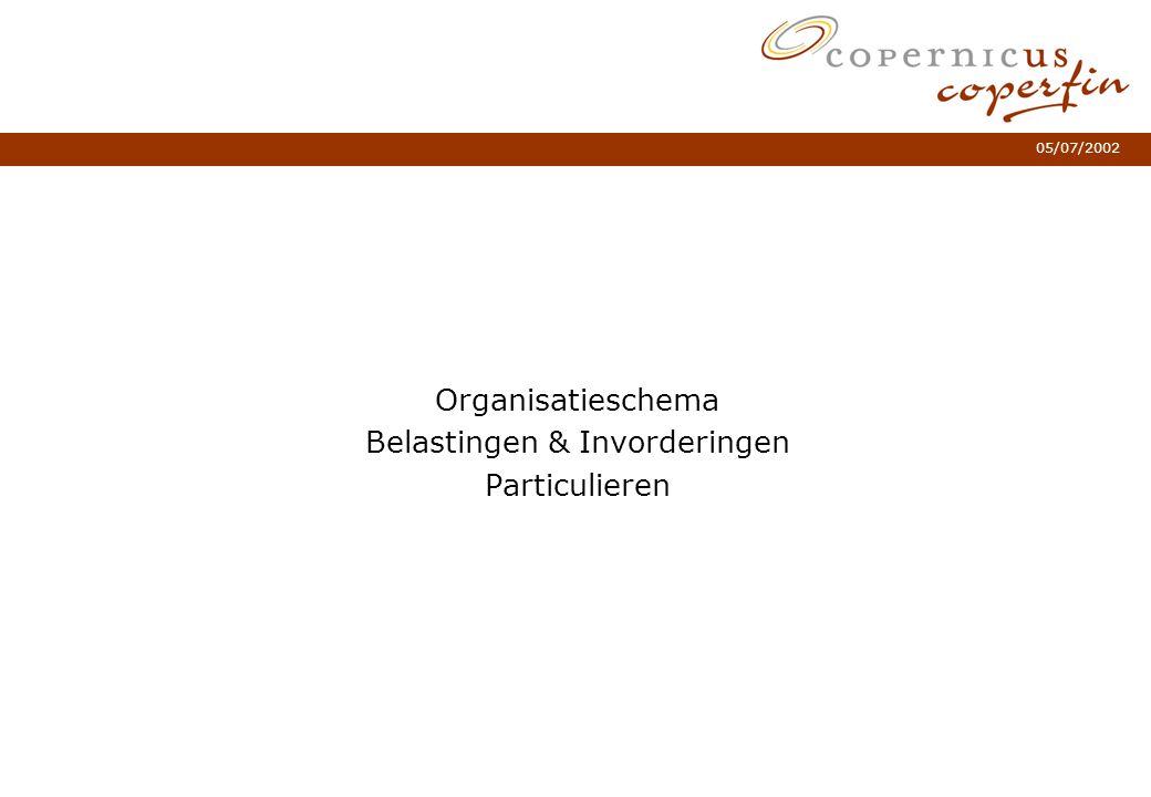 Organisatieschema Belastingen & Invorderingen Particulieren