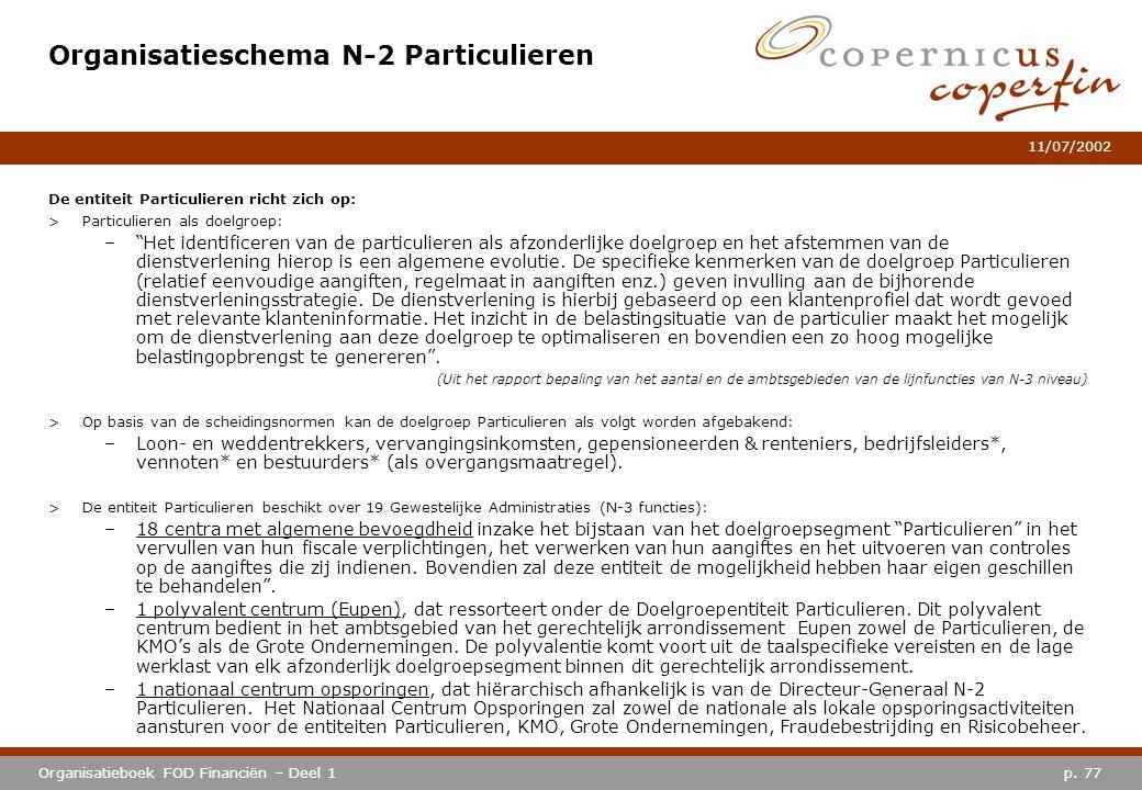 Organisatieschema N-2 Particulieren