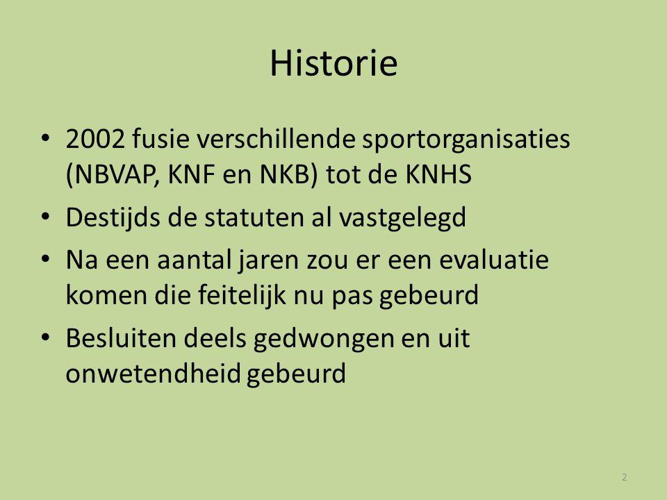 Historie 2002 fusie verschillende sportorganisaties (NBVAP, KNF en NKB) tot de KNHS. Destijds de statuten al vastgelegd.
