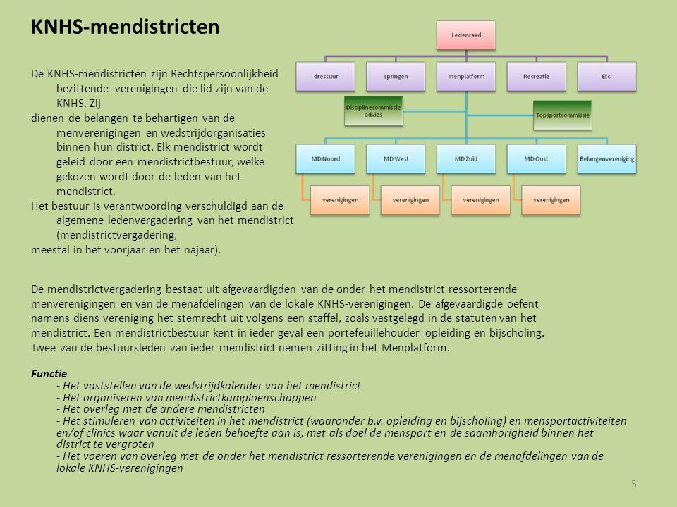 KNHS-mendistricten De KNHS-mendistricten zijn Rechtspersoonlijkheid bezittende verenigingen die lid zijn van de KNHS. Zij.
