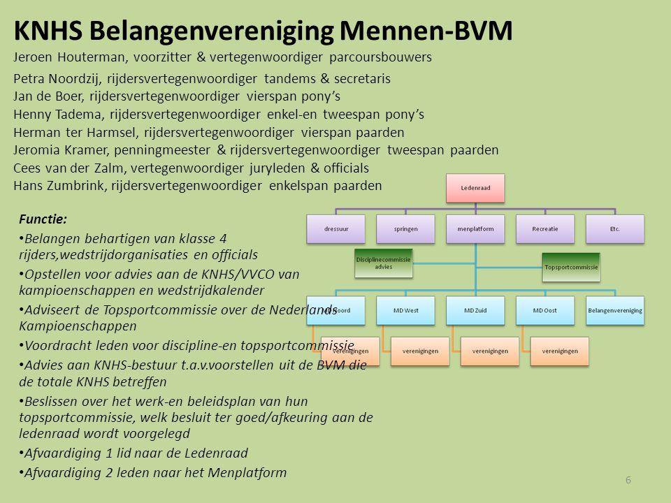 KNHS Belangenvereniging Mennen-BVM Jeroen Houterman, voorzitter & vertegenwoordiger parcoursbouwers