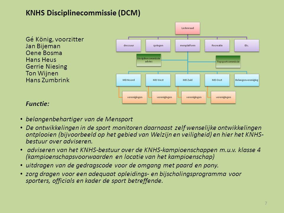 KNHS Disciplinecommissie (DCM)