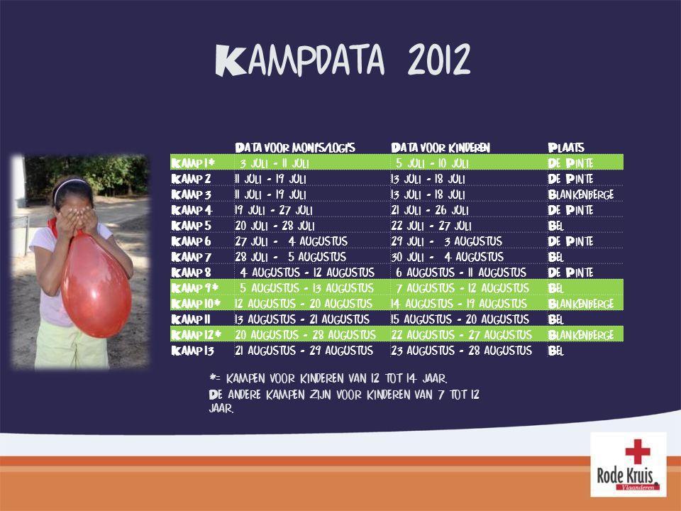 Kampdata 2012 *= kampen voor kinderen van 12 tot 14 jaar.
