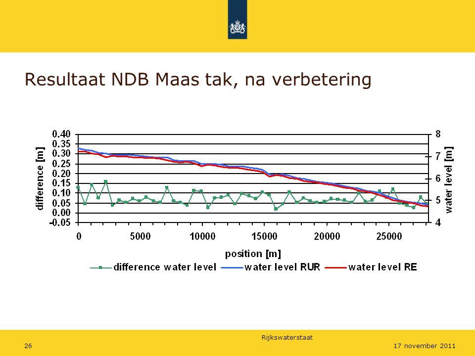 Resultaat NDB Maas tak, na verbetering