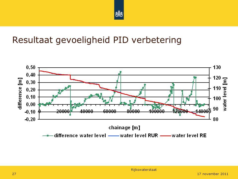 Resultaat gevoeligheid PID verbetering