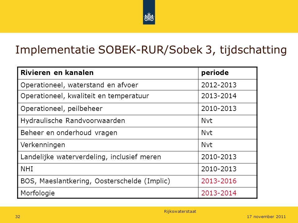 Implementatie SOBEK-RUR/Sobek 3, tijdschatting