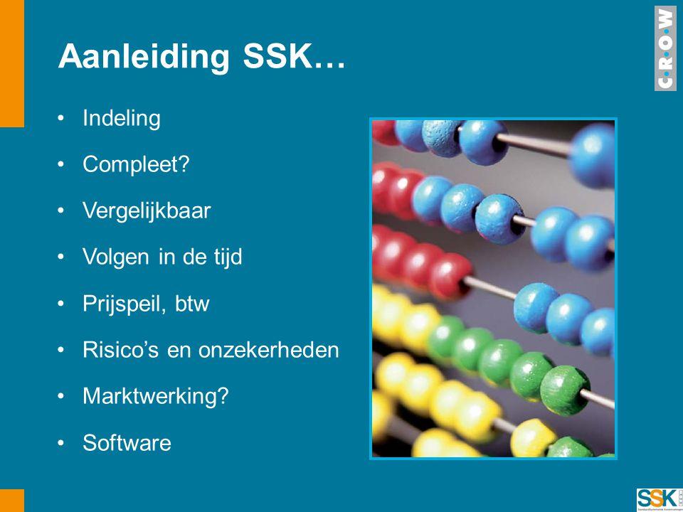 Aanleiding SSK… Indeling Compleet Vergelijkbaar Volgen in de tijd