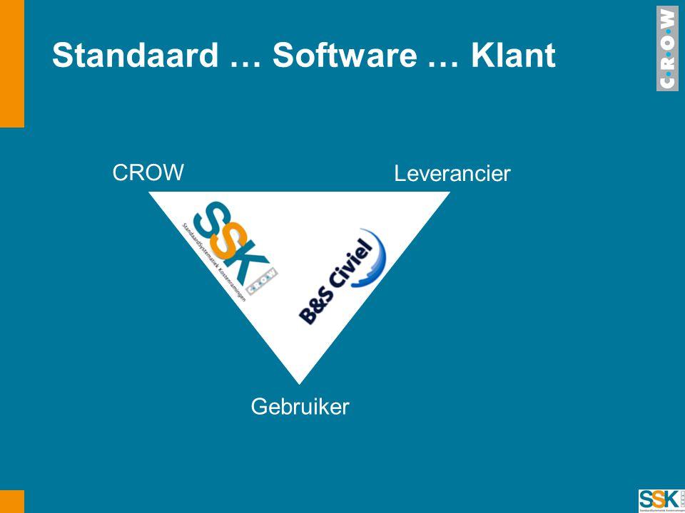 Standaard … Software … Klant