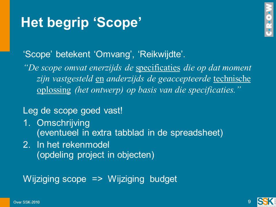 Het begrip 'Scope' 'Scope' betekent 'Omvang', 'Reikwijdte'.