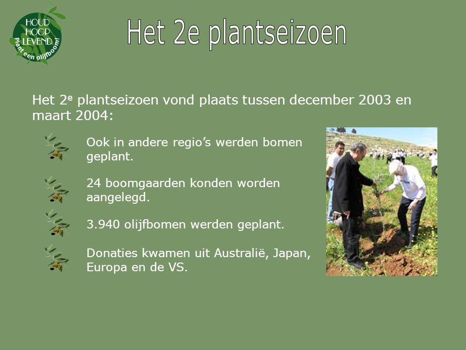 Het 2e plantseizoen Het 2e plantseizoen vond plaats tussen december 2003 en maart 2004: Ook in andere regio's werden bomen geplant.
