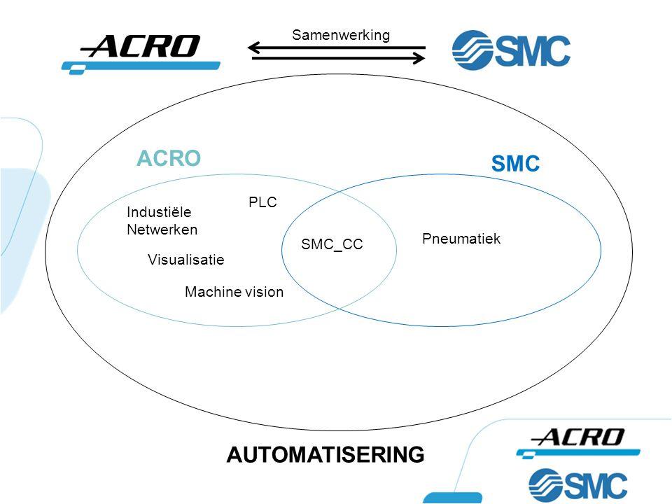 ACRO SMC AUTOMATISERING Samenwerking PLC Industiële Netwerken