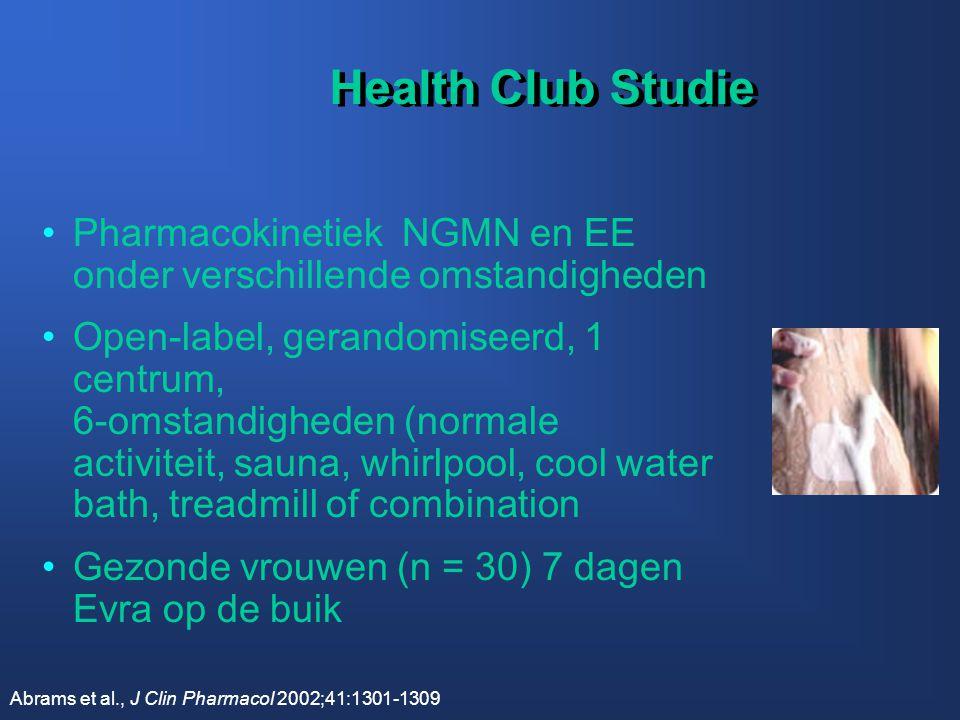 Health Club Studie Pharmacokinetiek NGMN en EE onder verschillende omstandigheden.