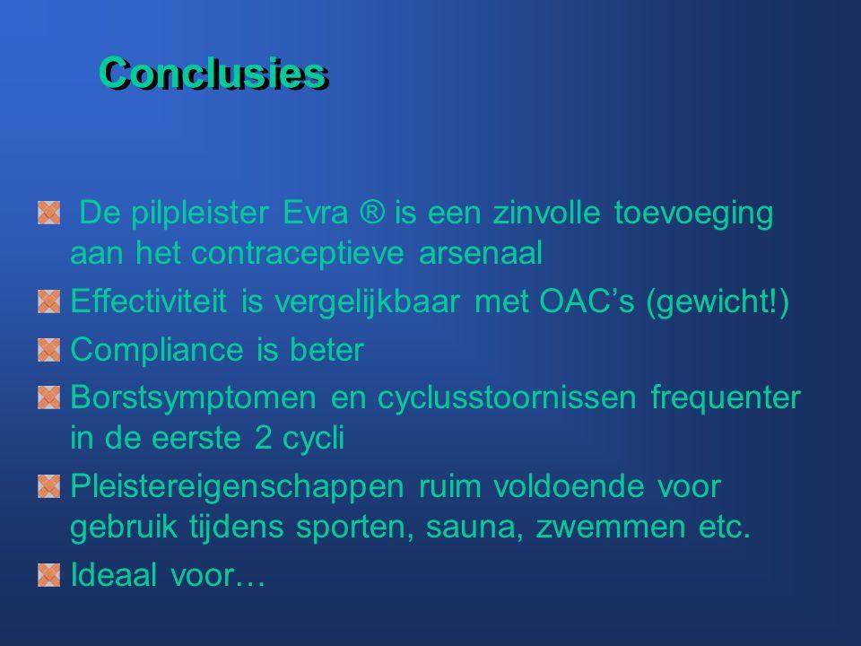 Conclusies De pilpleister Evra ® is een zinvolle toevoeging aan het contraceptieve arsenaal. Effectiviteit is vergelijkbaar met OAC's (gewicht!)