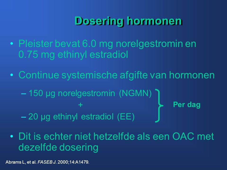 Dosering hormonen Pleister bevat 6.0 mg norelgestromin en 0.75 mg ethinyl estradiol. Continue systemische afgifte van hormonen.