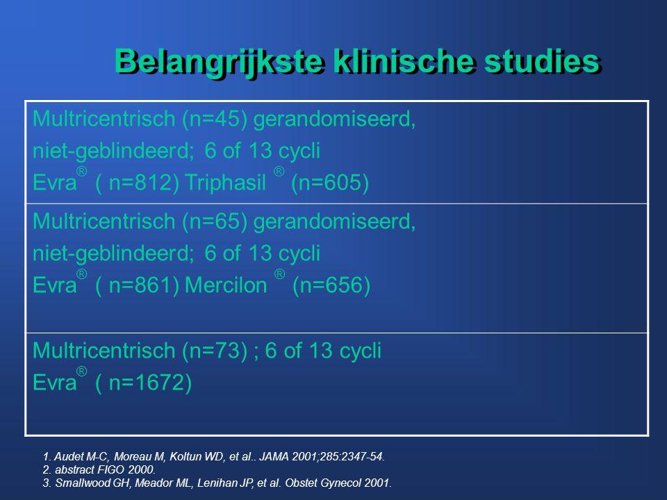 Belangrijkste klinische studies