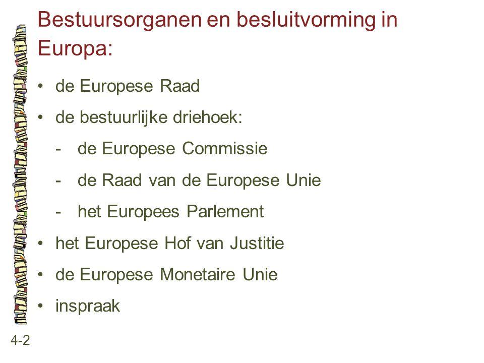 Bestuursorganen en besluitvorming in Europa: