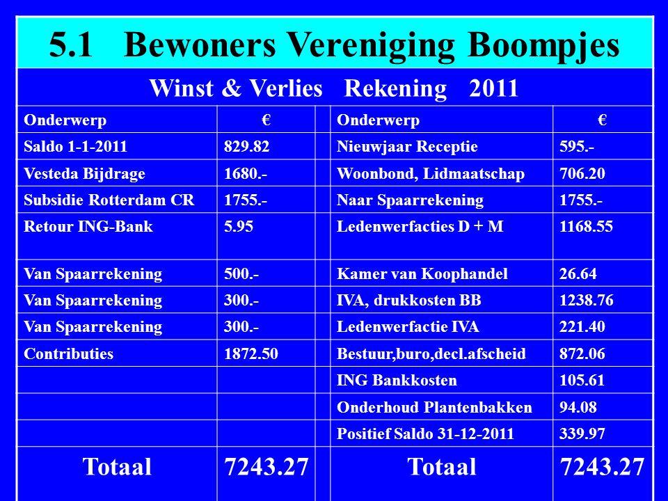 5.1 Bewoners Vereniging Boompjes Winst & Verlies Rekening 2011