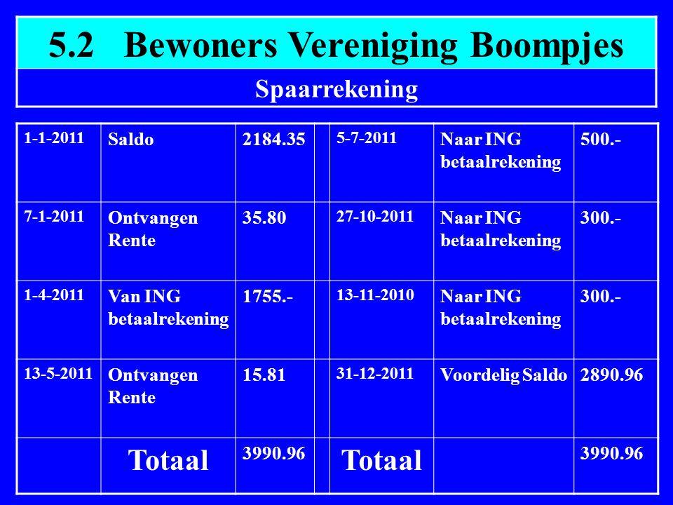 5.2 Bewoners Vereniging Boompjes