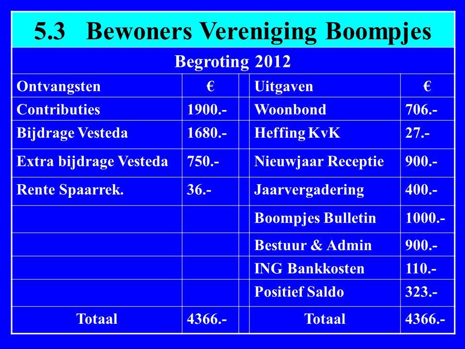 5.3 Bewoners Vereniging Boompjes