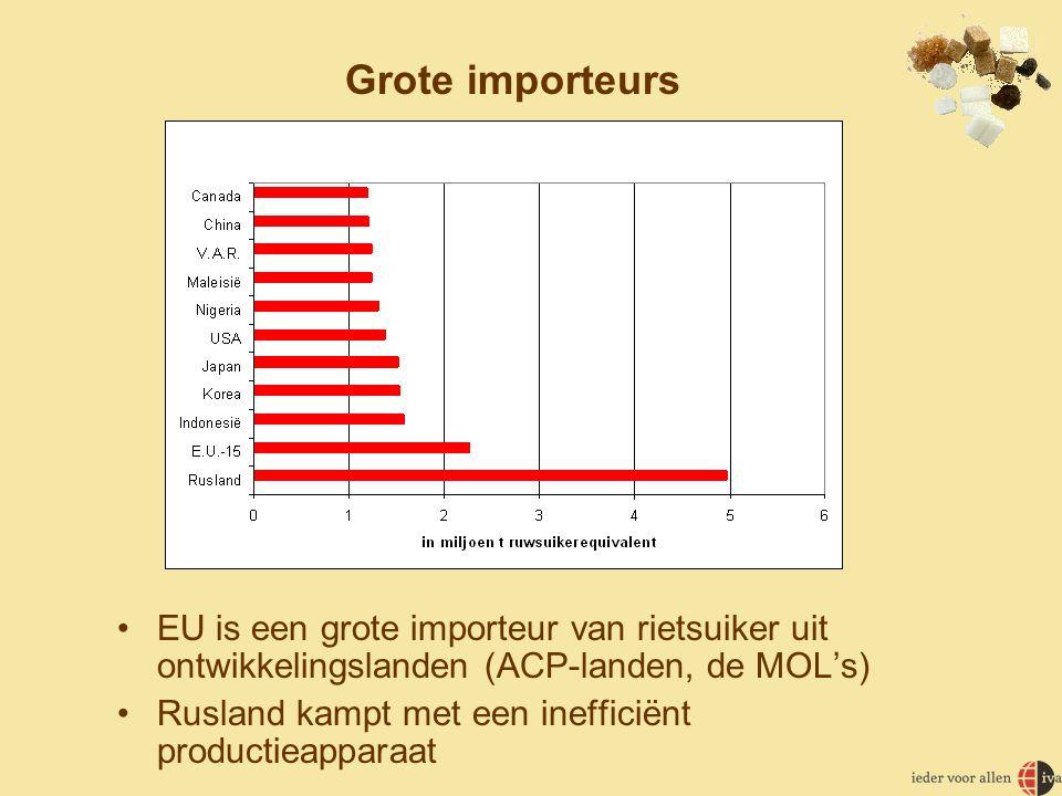 Grote importeurs EU is een grote importeur van rietsuiker uit ontwikkelingslanden (ACP-landen, de MOL's)