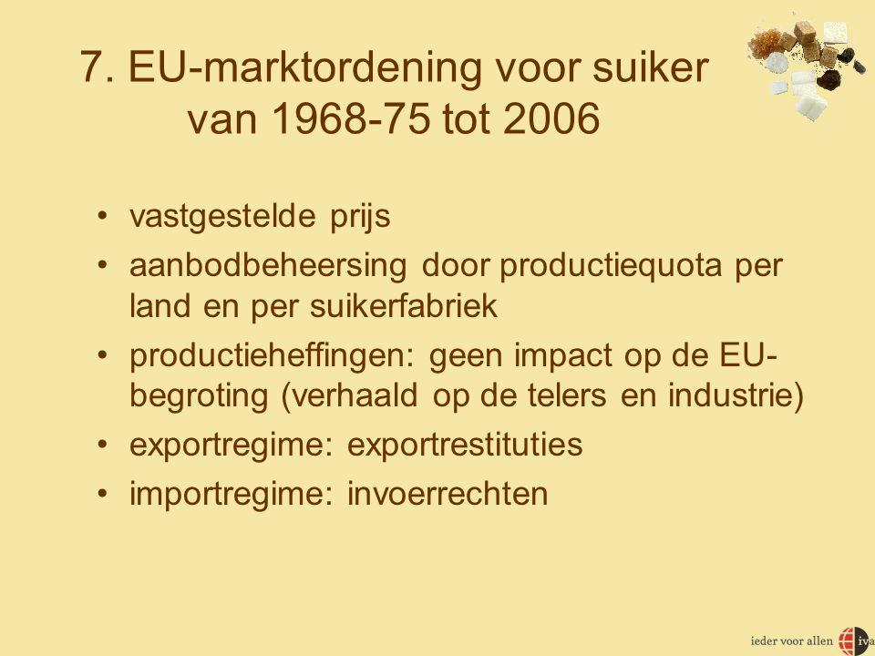 7. EU-marktordening voor suiker van 1968-75 tot 2006