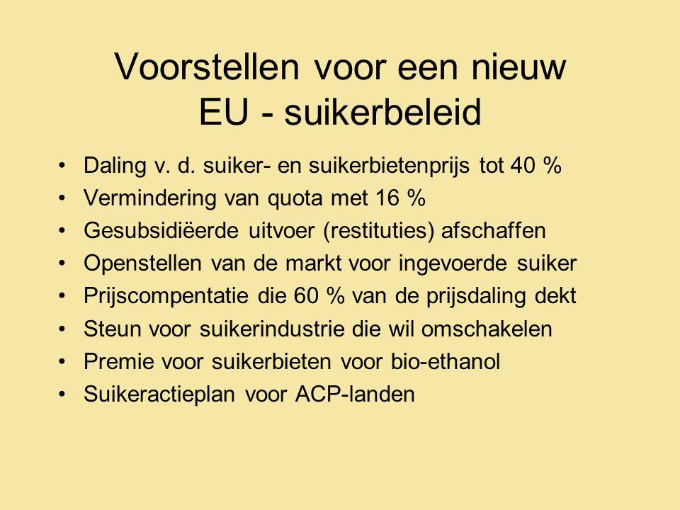 Voorstellen voor een nieuw EU - suikerbeleid