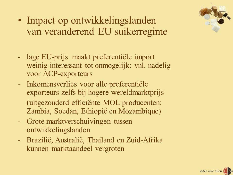 Impact op ontwikkelingslanden van veranderend EU suikerregime