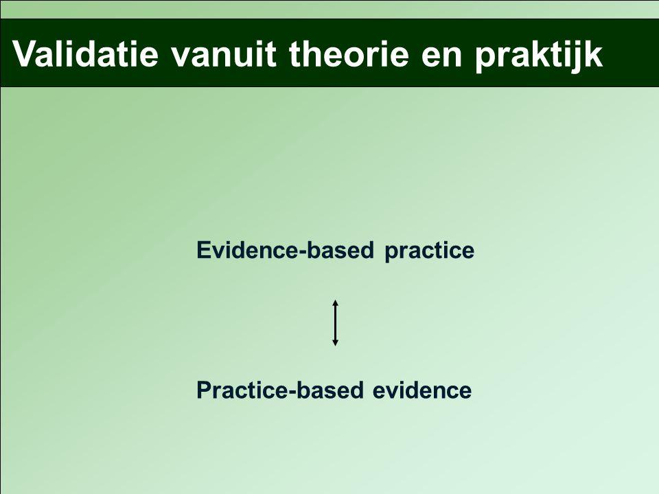 Validatie vanuit theorie en praktijk