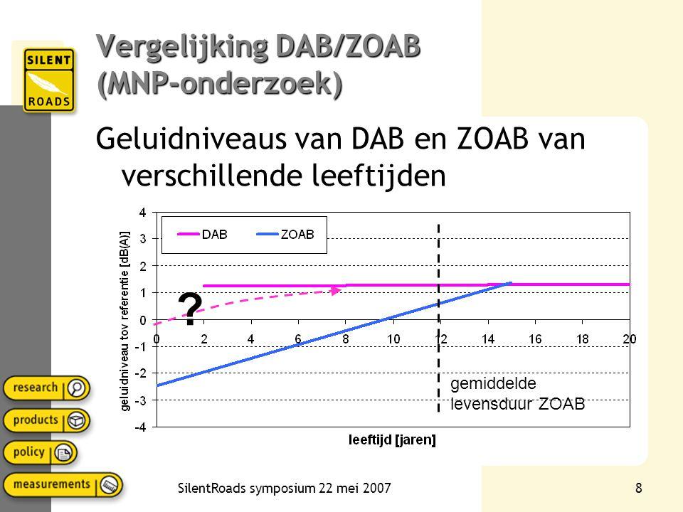Vergelijking DAB/ZOAB (MNP-onderzoek)