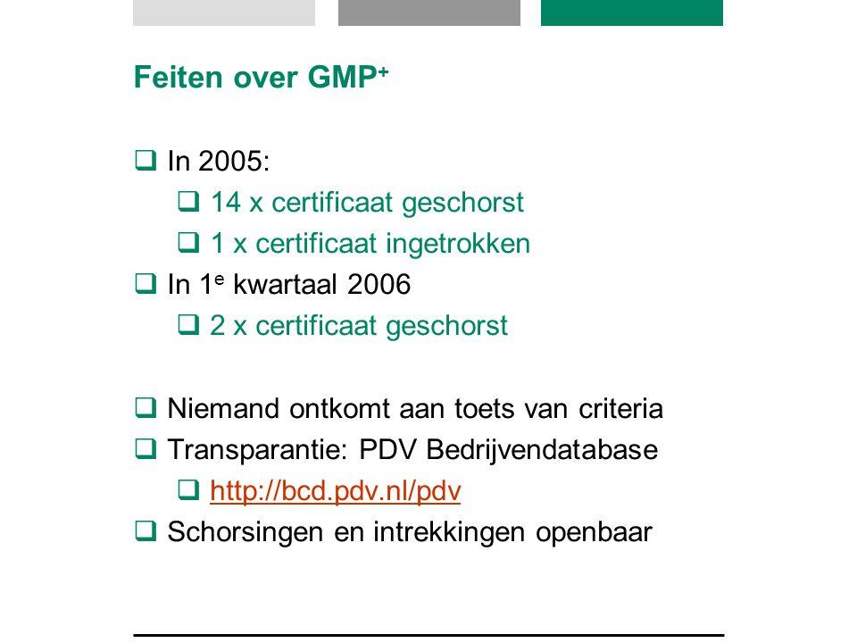 Feiten over GMP+ In 2005: 14 x certificaat geschorst