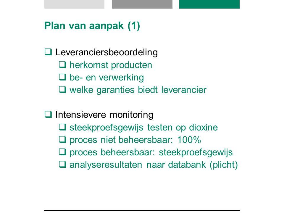 Plan van aanpak (1) Leveranciersbeoordeling herkomst producten