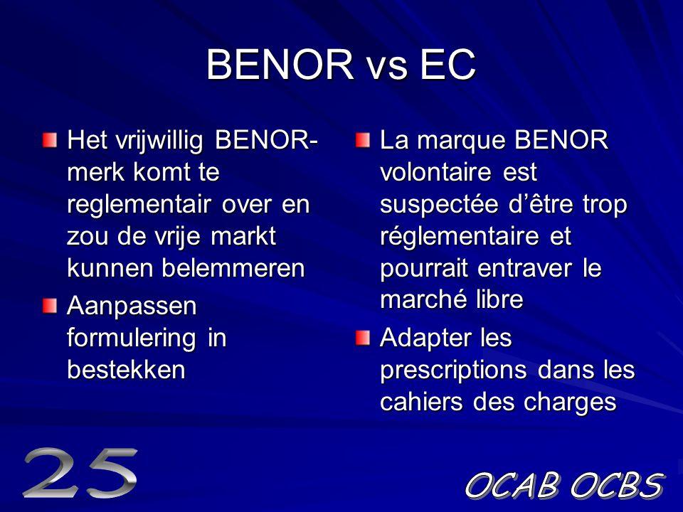 BENOR vs EC Het vrijwillig BENOR-merk komt te reglementair over en zou de vrije markt kunnen belemmeren.