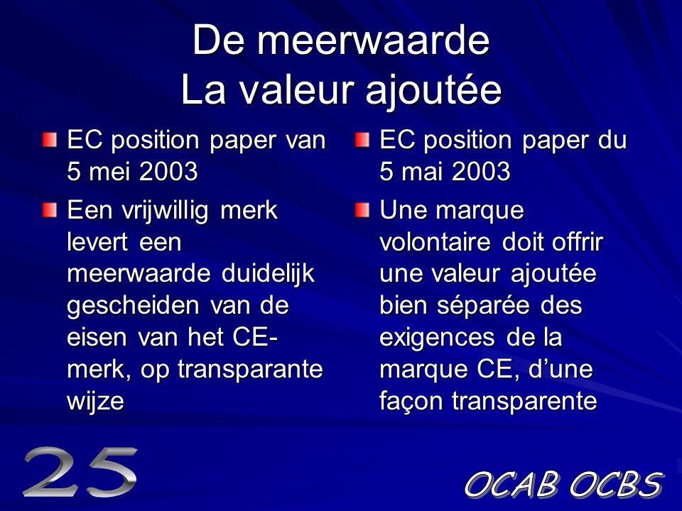De meerwaarde La valeur ajoutée