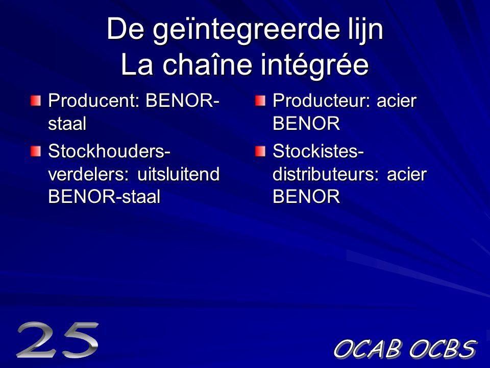De geïntegreerde lijn La chaîne intégrée