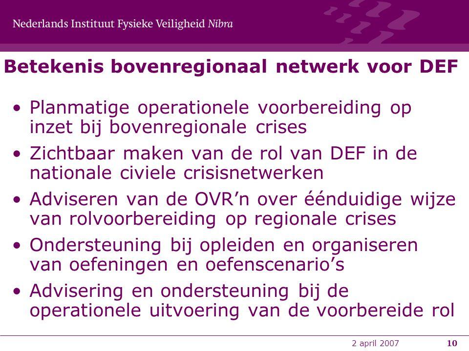 Betekenis bovenregionaal netwerk voor DEF
