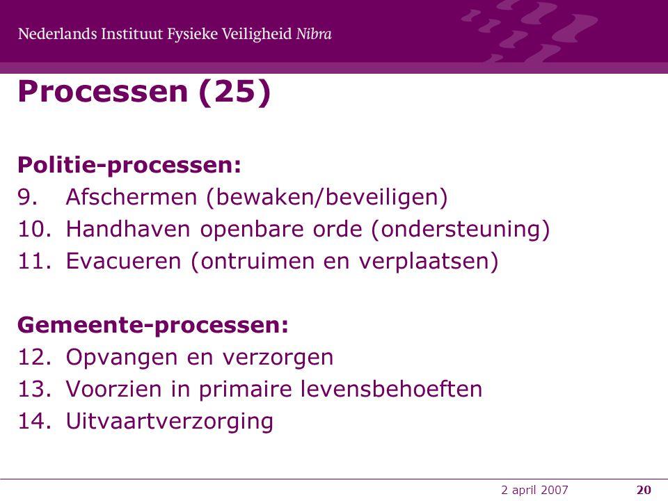Processen (25) Politie-processen: Afschermen (bewaken/beveiligen)