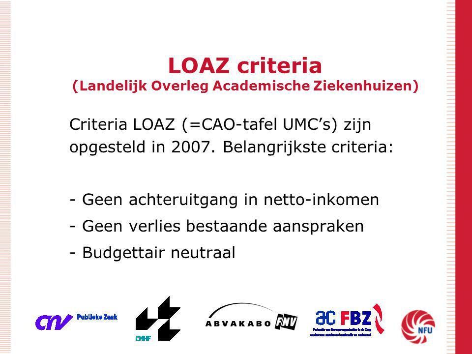 LOAZ criteria (Landelijk Overleg Academische Ziekenhuizen)