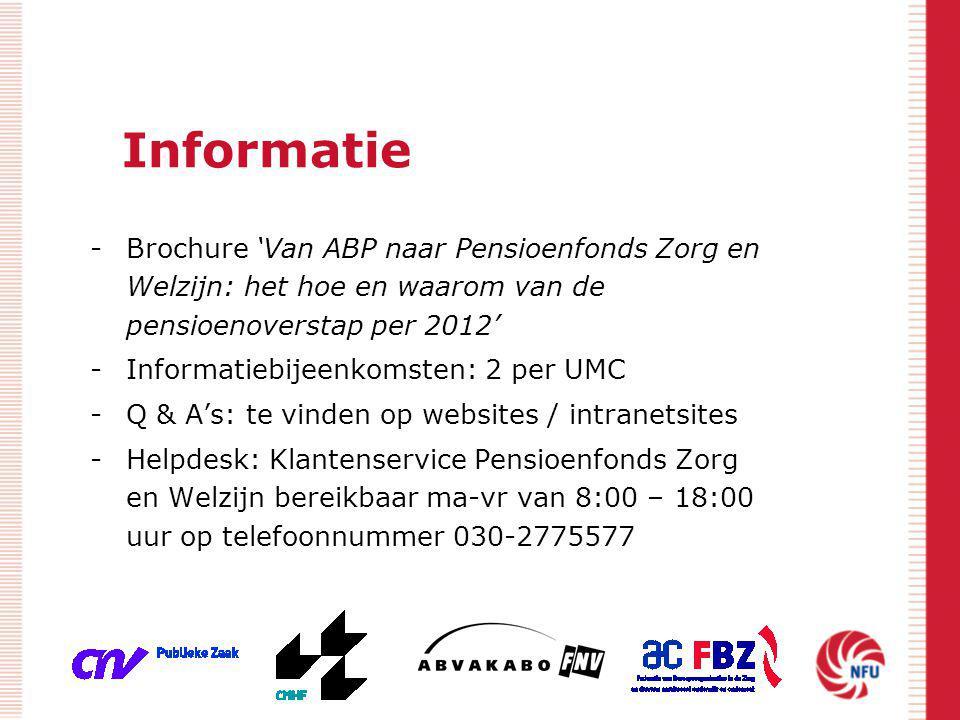Informatie Brochure 'Van ABP naar Pensioenfonds Zorg en Welzijn: het hoe en waarom van de pensioenoverstap per 2012'
