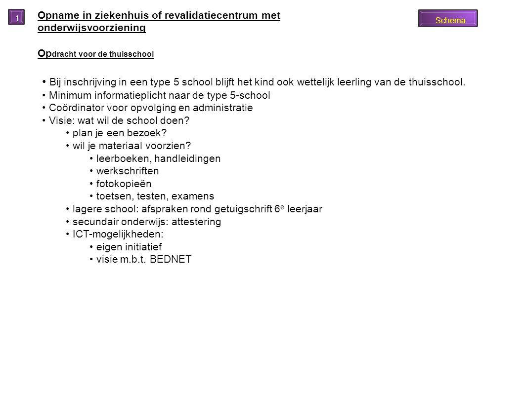 1 Opname in ziekenhuis of revalidatiecentrum met onderwijsvoorziening. Opdracht voor de thuisschool.