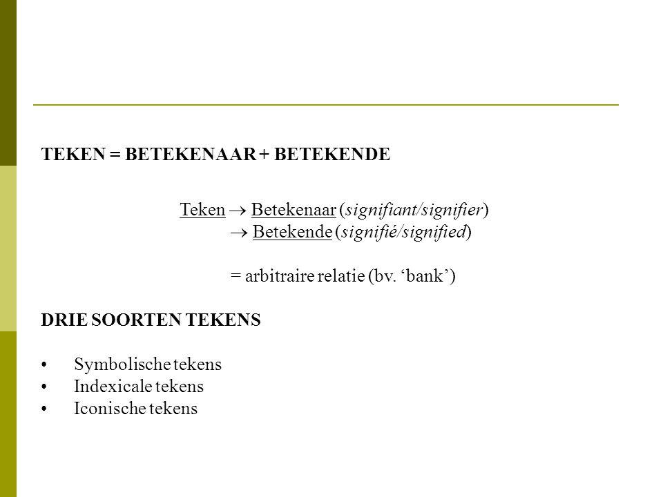 = arbitraire relatie (bv. 'bank')