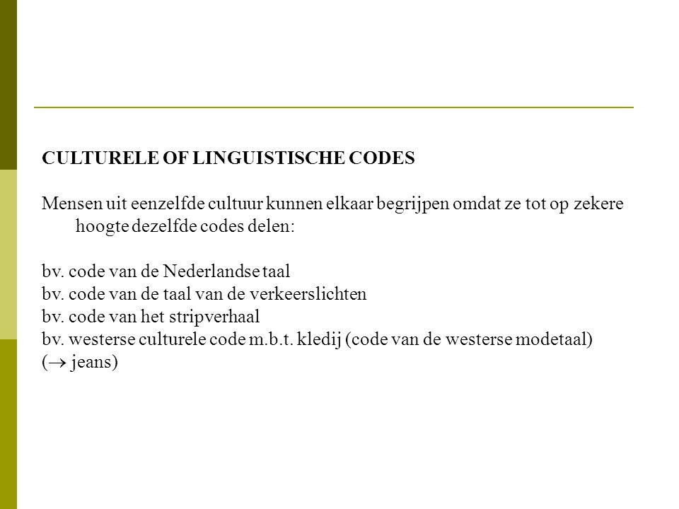 CULTURELE OF LINGUISTISCHE CODES