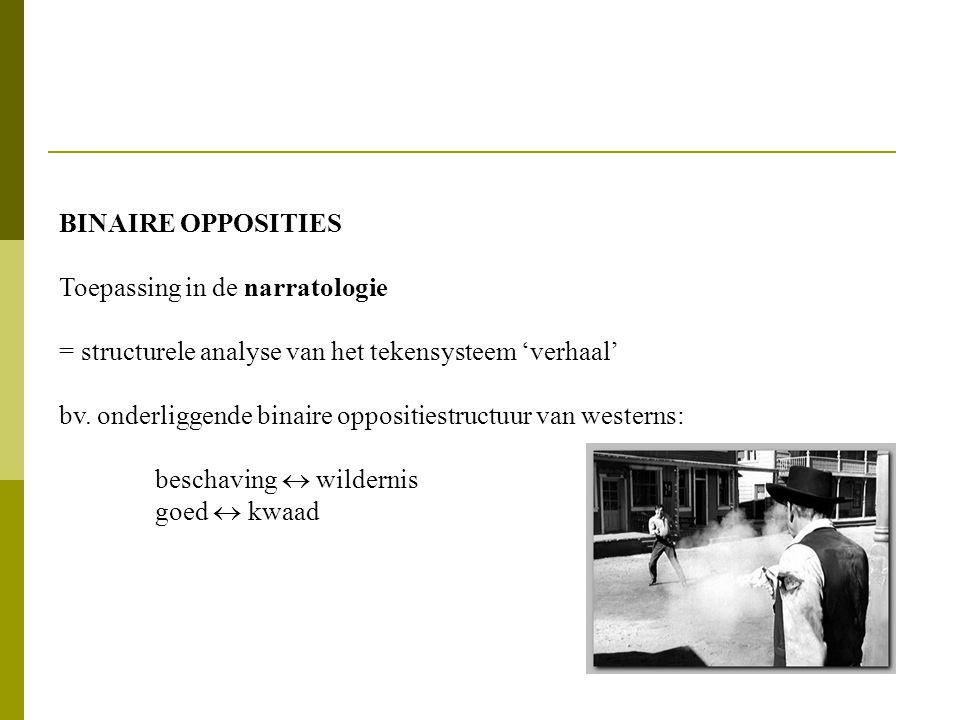 BINAIRE OPPOSITIES Toepassing in de narratologie. = structurele analyse van het tekensysteem 'verhaal'