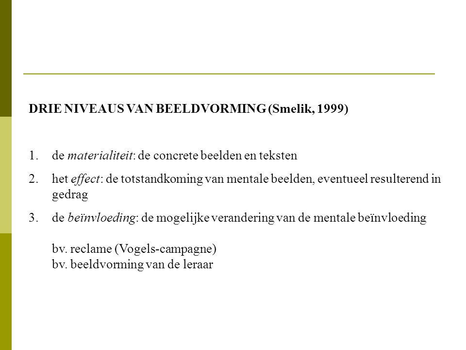 DRIE NIVEAUS VAN BEELDVORMING (Smelik, 1999)