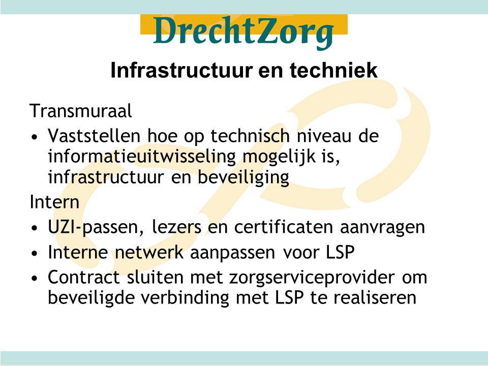 Infrastructuur en techniek